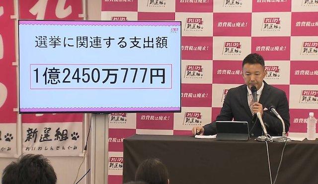【都知事選】山本太郎氏、法定選挙費用の上限額を大幅オーバー!? 公職選挙法違反を指摘する声