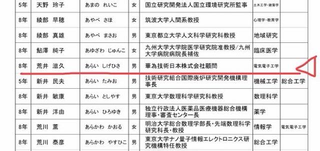 【話題】『日本学術会議の会員に、ファーウェイの顧問がいます!』